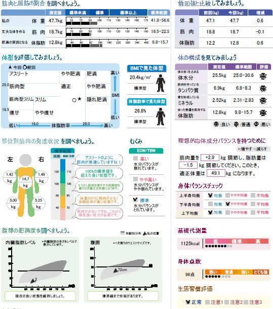 u-town|検査表